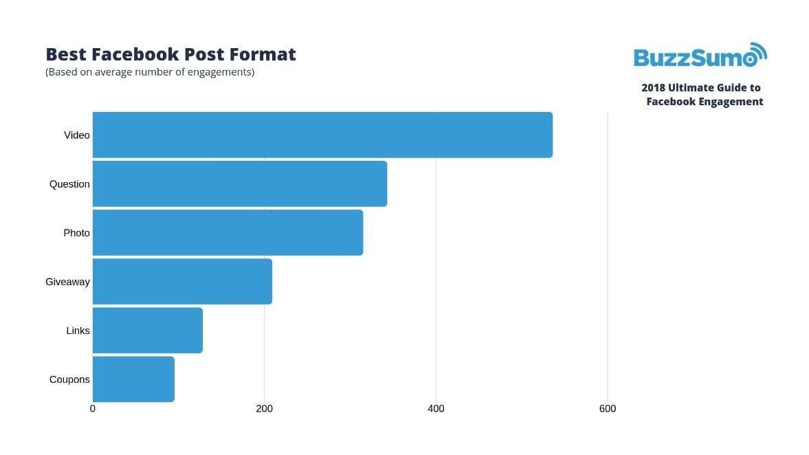 blog-best-format-fb-min